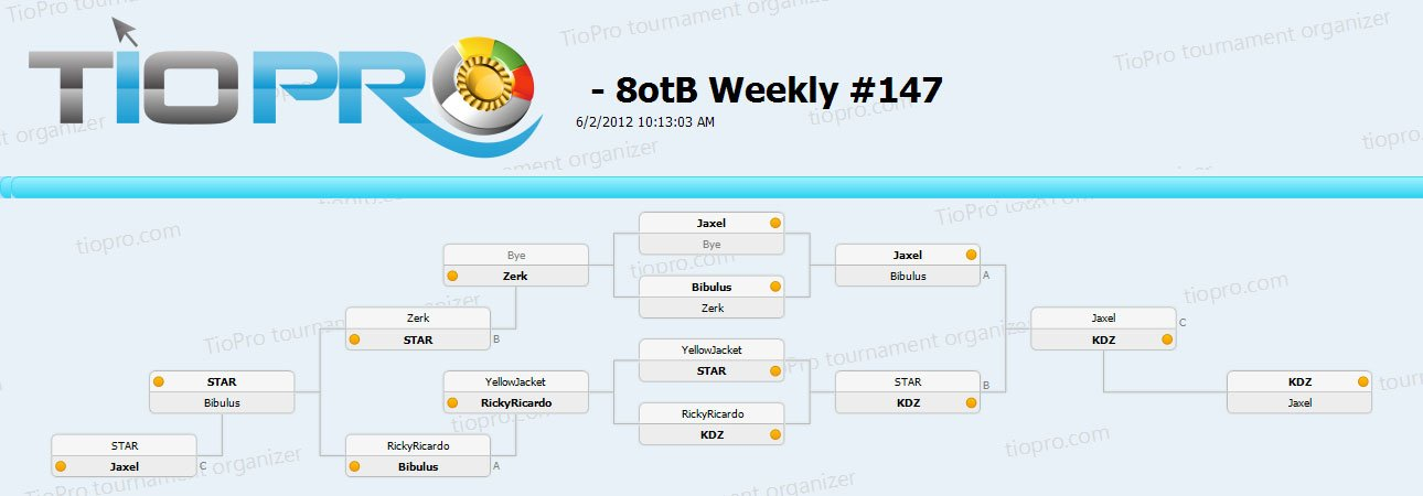 8 on the Break Weekly #147