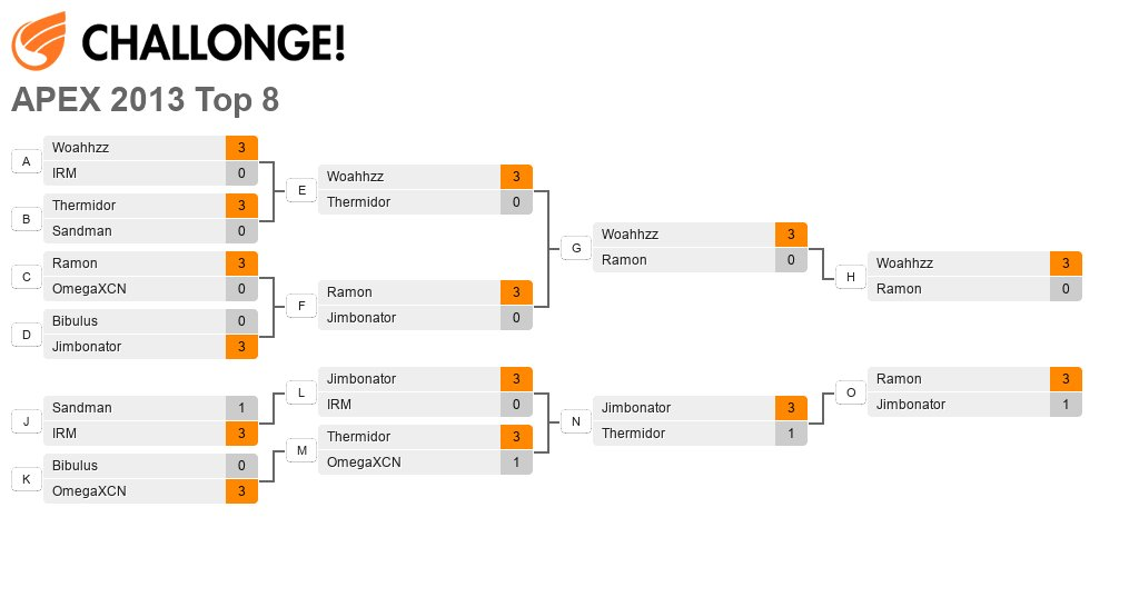 APEX 2013 - Soulcalibur V Top 8