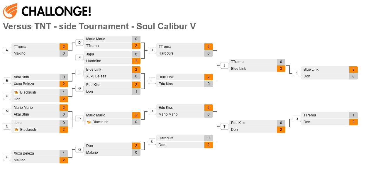 Versus TNT Soul Calibur V