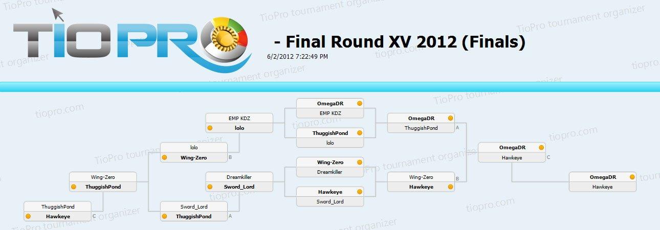 Final Round XV 2012 (Finals)
