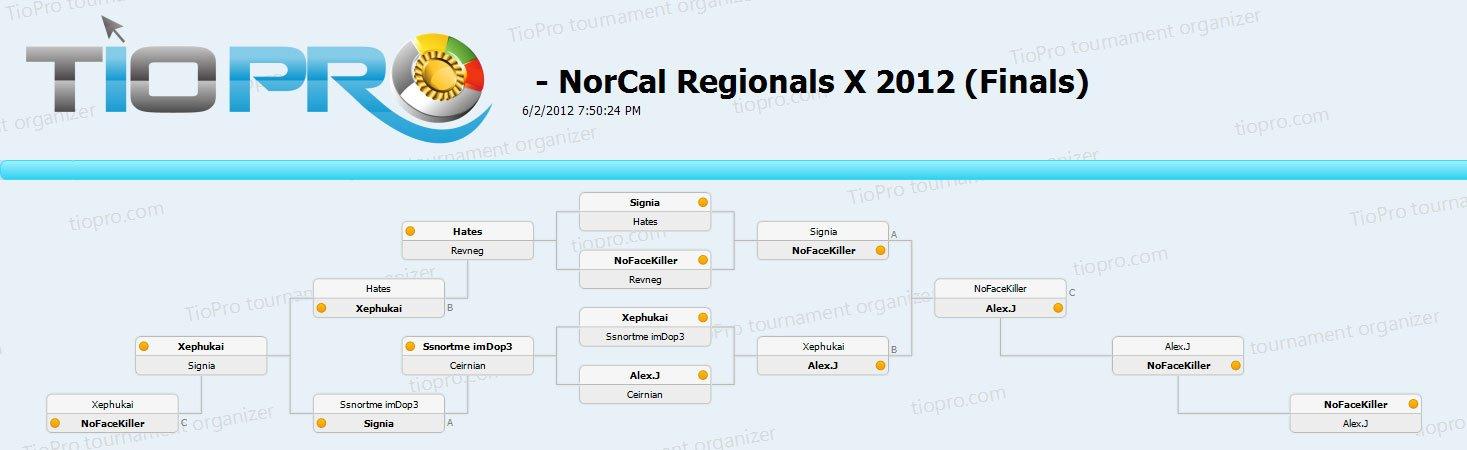NorCal Regionals X 2012 (Finals)