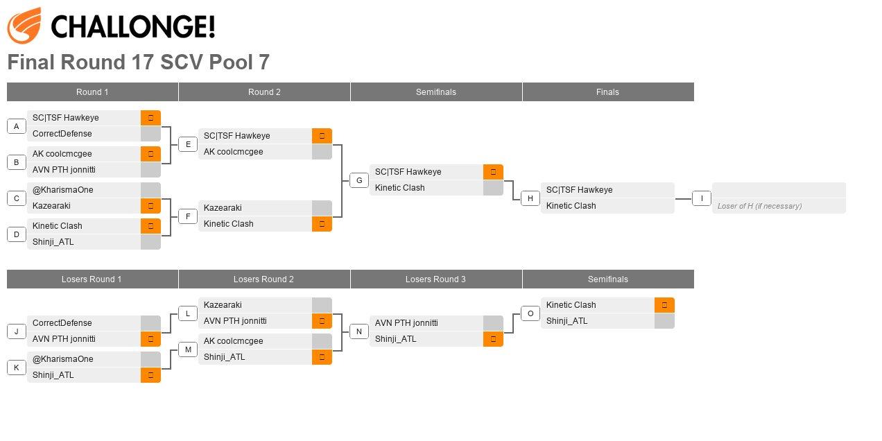 Final Round XVII Pool 7