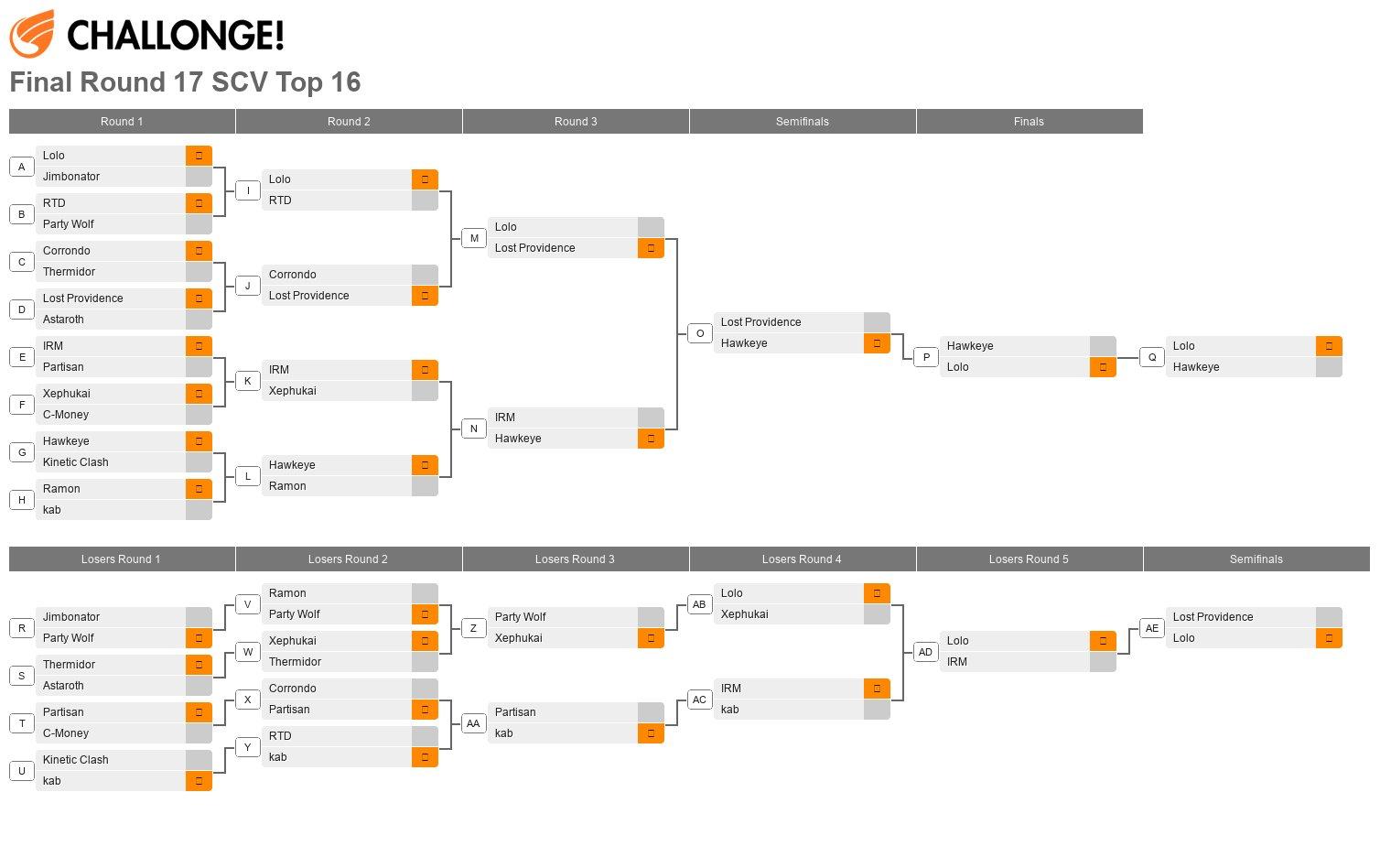 Final Round XVII Top 16