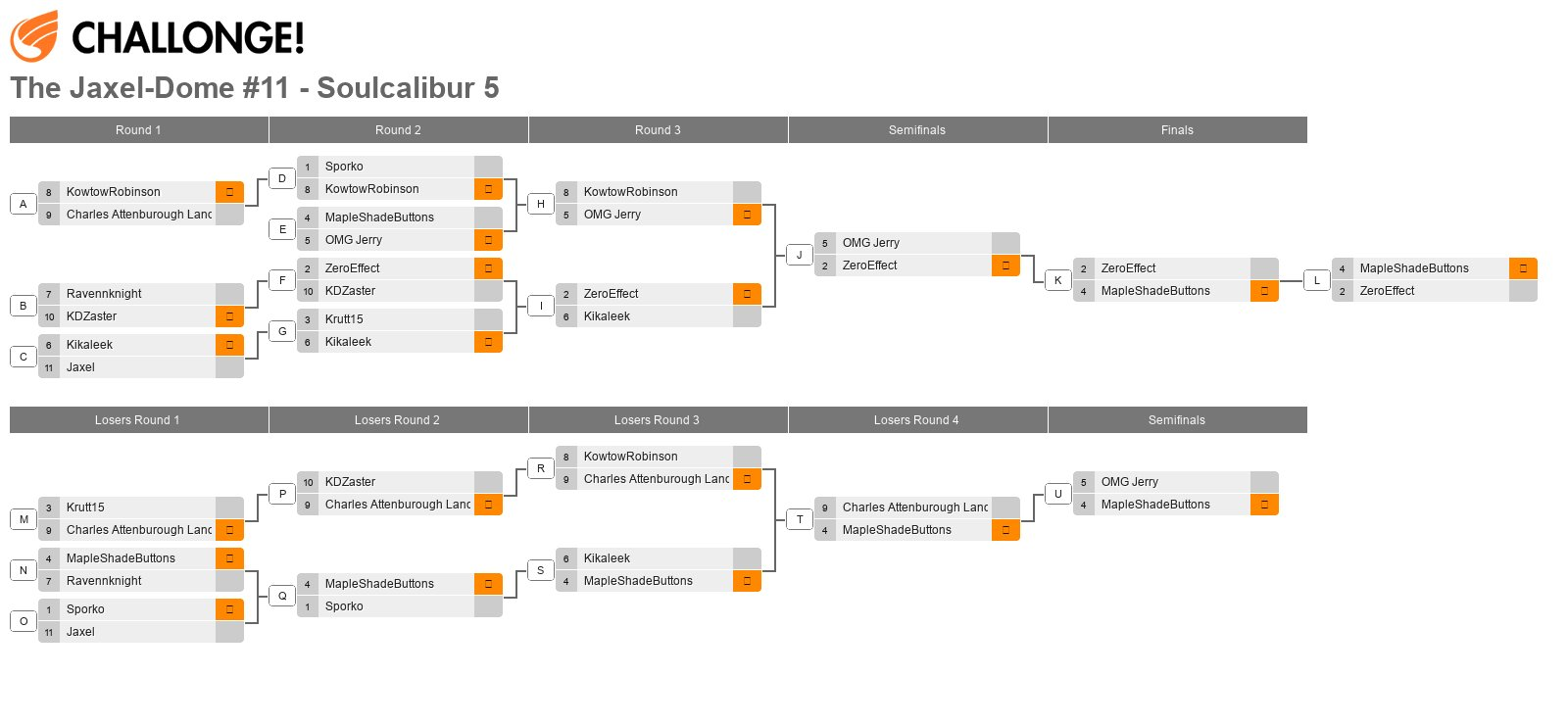 The Jaxel-Dome #11 - Soulcalibur 5