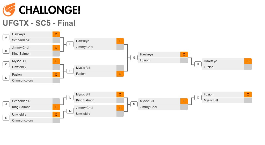 Ultimate Fighting Game Tournament 10