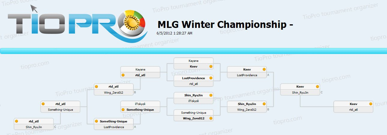 MLG 2012 Winter Championships