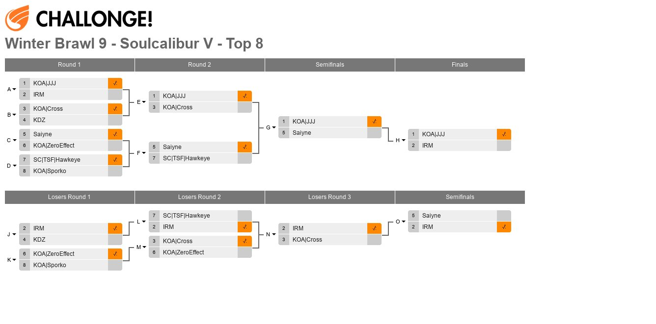 Winter Brawl 9 Top 8
