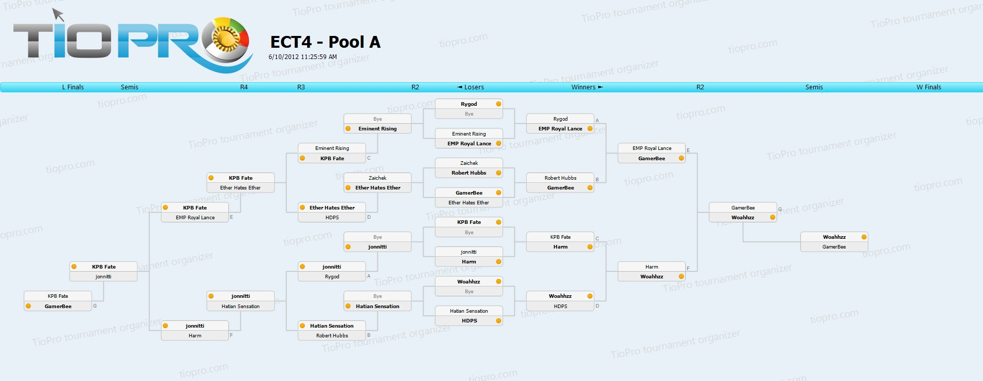 East Coast Throwdown 4 - Pool A
