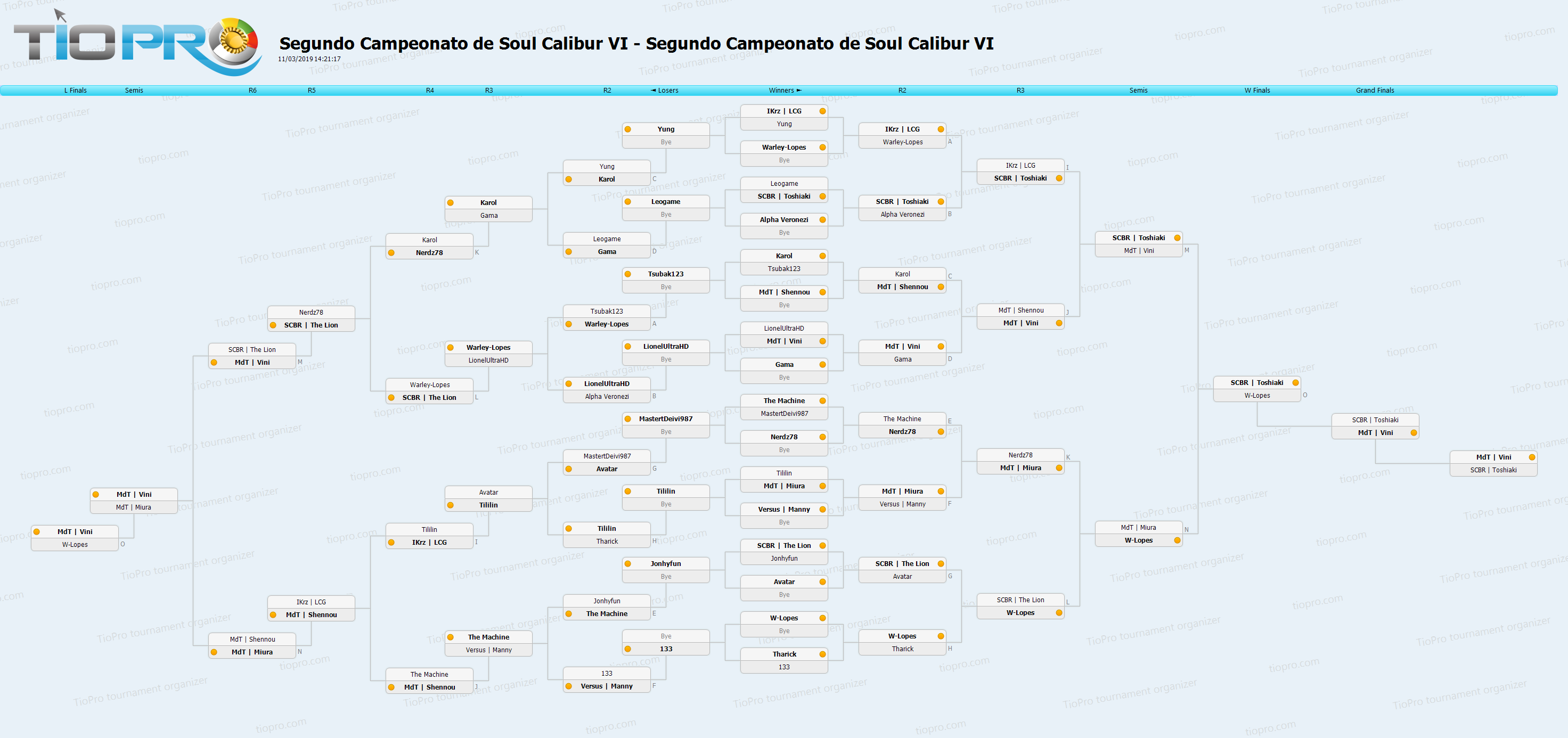 Soul Calibur BR - Second Brazillian Soul Calibur VI Championship