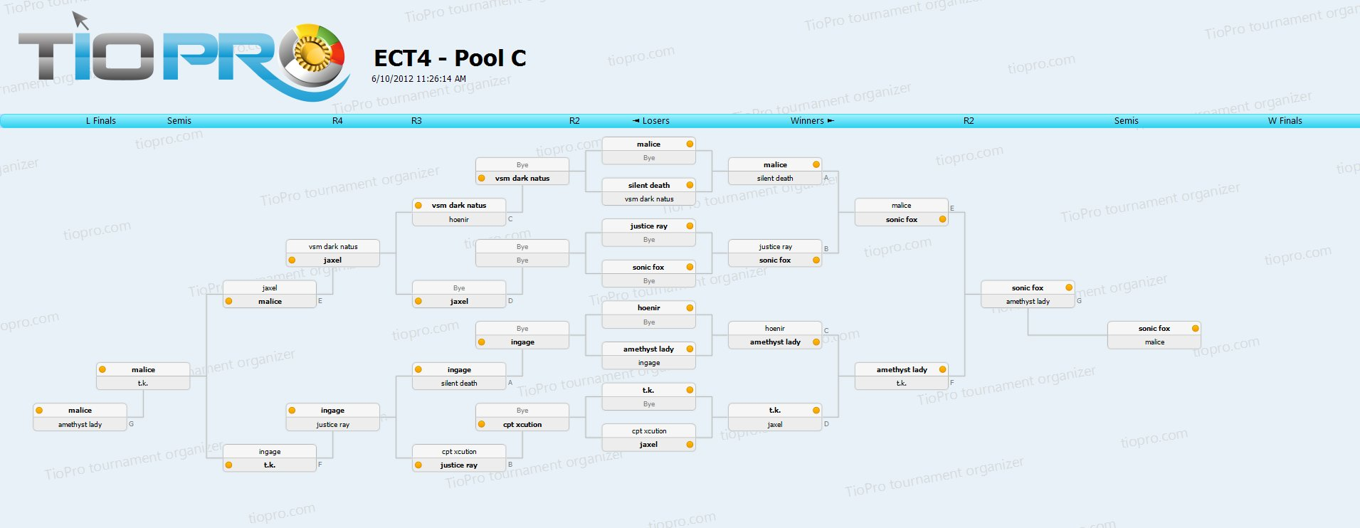 East Coast Throwdown 4 - Pool C