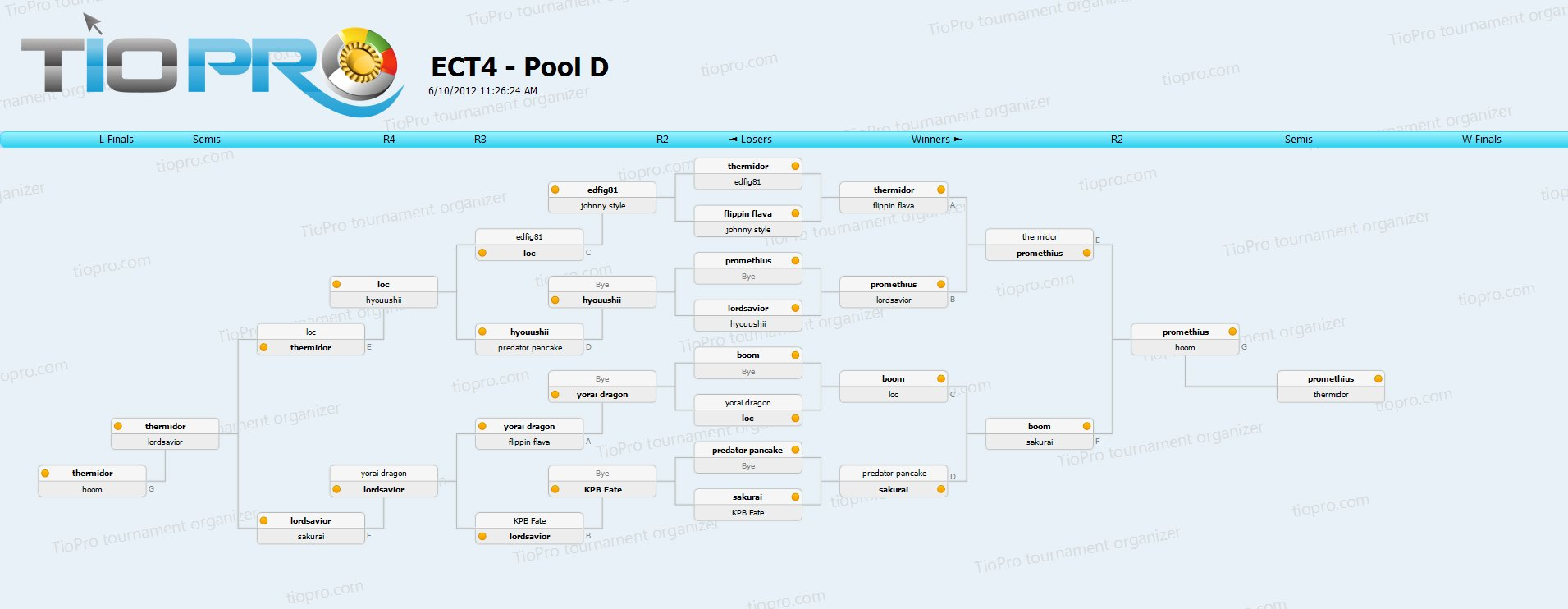 East Coast Throwdown 4 - Pool D