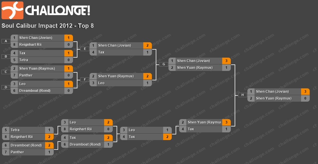 Soulcalibur Impact 2012 Singapore Qualifier